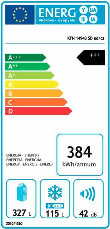 Modelo de etiqueta energética